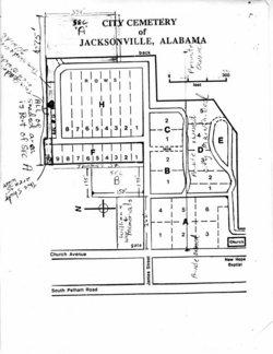 Jacksonville City Cemetery