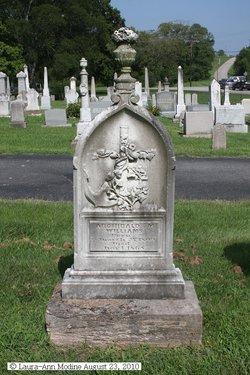 Archibald M. Williams