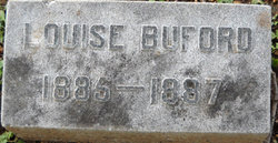 Louise Yandell Buford