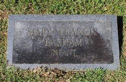 Mary Francis Basham