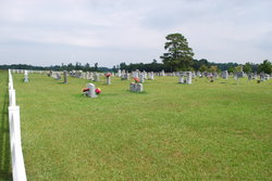 Mewborn Cemetery