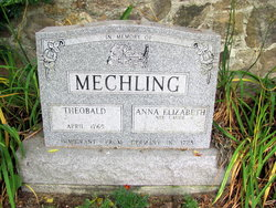 Diebold Theobold Mechling