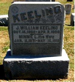 J. William Keeling