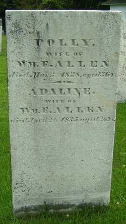 Adeline Allen