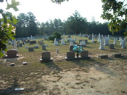 Beech Creek Church Cemetery