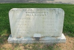 Jonathan Pillsbury