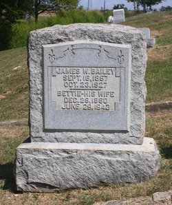 Sarah Elizabeth Bettie <i>Nall</i> Bailey