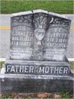 Bethany Elizabeth Bessie <i>Fuller</i> Cornett