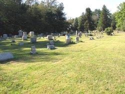 New Millport Cemetery