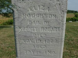 Eliza <i>Hobart</i> Houghton