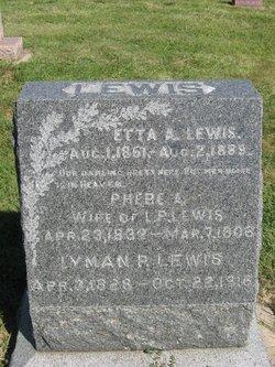Lyman Philip Lewis