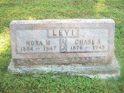 Chase Sexton Levi
