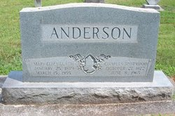 Charles Spotwood Anderson
