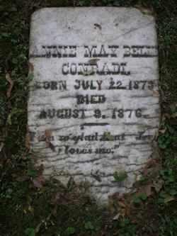 Annie May Belle Conradi