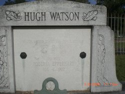 Hugh Watson