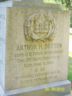 Arthur Henry Dutton