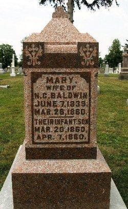 Mary <i>Beardsley</i> Baldwin