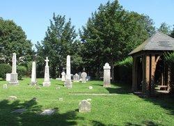 Floyd-Jones Cemetery