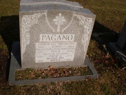Philip Pagano