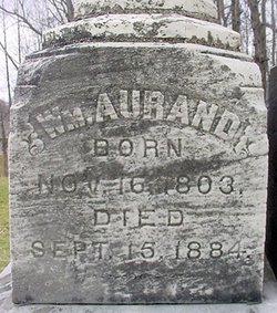 William Aurand