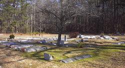 Little Zion Church R.Z.U.A. Cemetery
