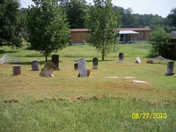 Busby Family Cemetery
