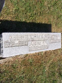John F. Bernard