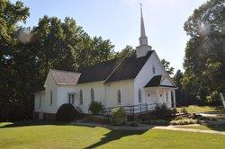 Wentworth Christian Church Cemetery