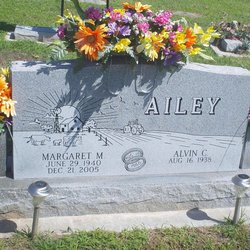 Margaret M. <i>Brown</i> Ailey