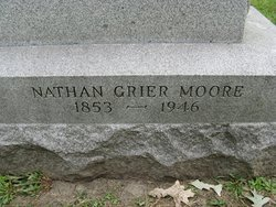 Nathan Grier Moore