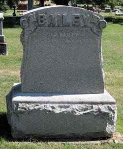 John Dighton Bailey