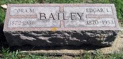 Cora Mae <i>Patrick</i> Bailey