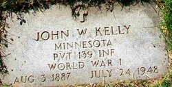 John W. Kelly