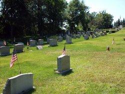 Saint John the Baptist Catholic Church Cemetery