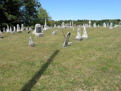 Butler Baptist Cemetery