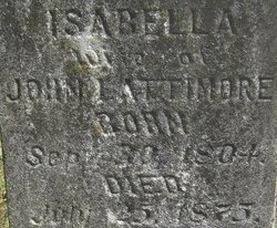 Isabella <i>Carson</i> Lattimore
