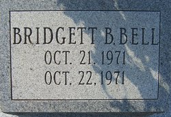 Bridgett B. Bell
