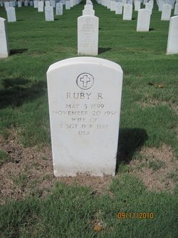 Ruby Ruth <i>Loy</i> Day