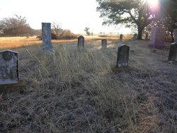 Luker Cemetery