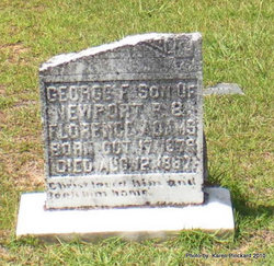 George F. Adams