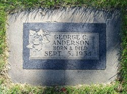 George Cotton Anderson