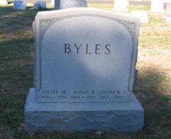 Anna B. <i>Balderston</i> Byles