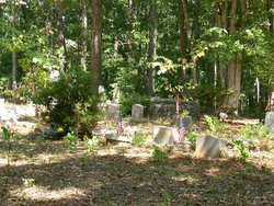 Kennedy Cemetery