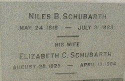 Niles Bierregaard Schubarth