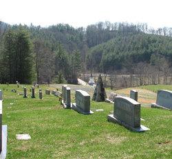 Mine Creek Baptist Church Cemetery
