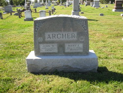 John Wesley Archer