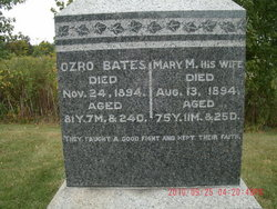 Ozro Bates