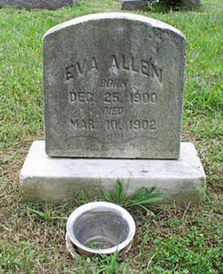 Eva Allen