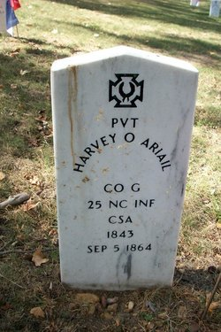 Pvt Harvey Orlando Ariail