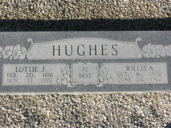 Lottie Jane <i>Miller</i> Hughes